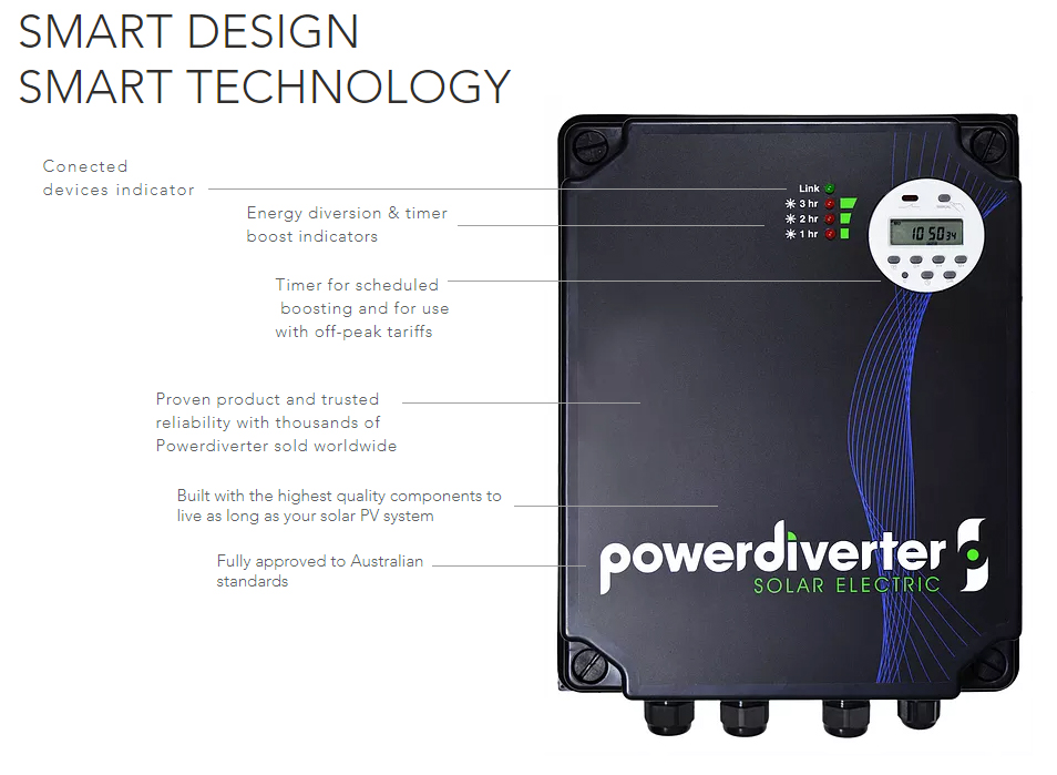 Powerdiverter Smart design