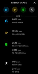 Powerwall2 performance